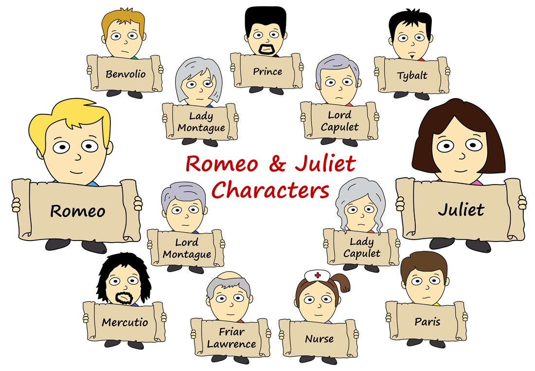 Shakespeare's Romeo and Juliet Characters - Cartoon Format